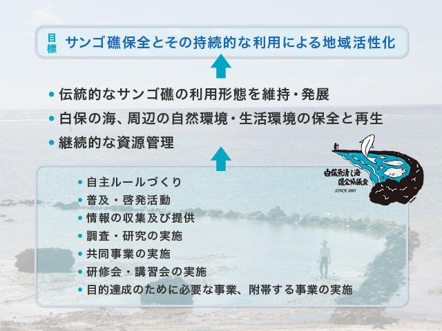 図:サンゴ礁保全とその持続的な利用による地域活性化